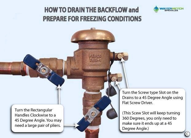 backflow winterizing